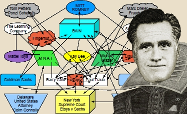 Mitt Romney's connections to illicit bankruptcy lawyers Conflict Of Interest scandal starts to get media attention